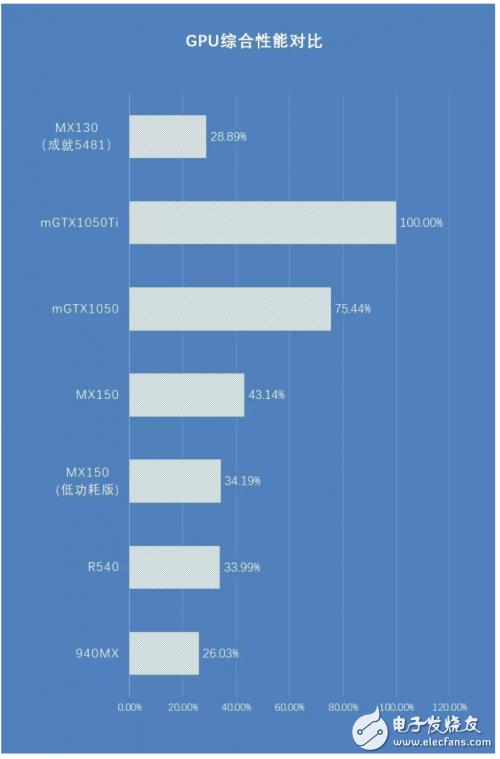 商务轻薄系列笔记本电脑推荐:戴尔成就5000 性能强悍的轻薄性能商务本 购机首选