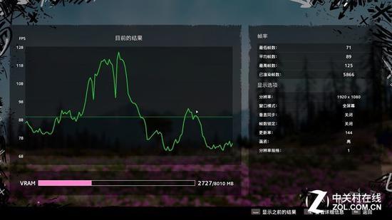 《孤岛危机:新曙光》平均89帧