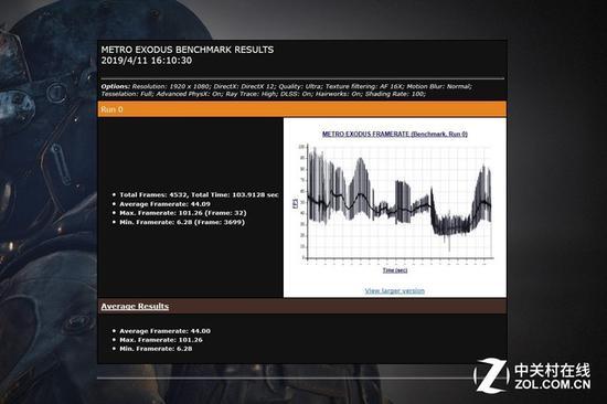 《地铁:逃离》开启RTX 平均44帧