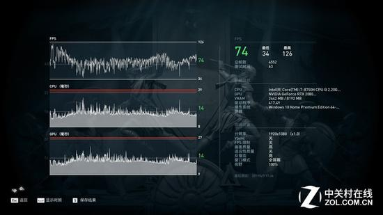 《刺客信条:奥德赛》平均74帧