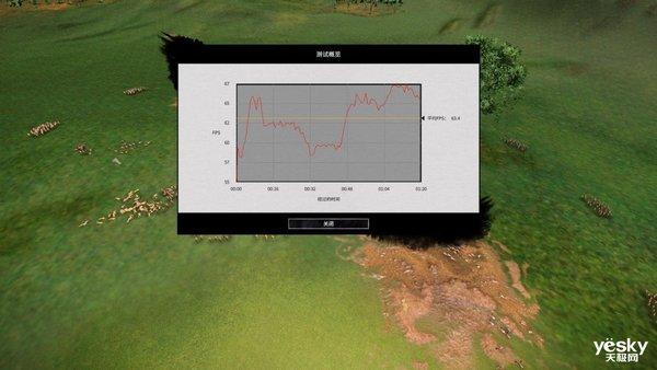 搭载英伟达MX 350独显的笔记本玩游戏怎么样?