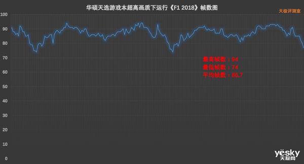 【售价待修改】华硕天选游戏本评测:二次元画风遇上硬核GeForce GTX 1660Ti