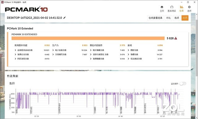轻盈机身不屈性能 VAIO侍14 Pro评测