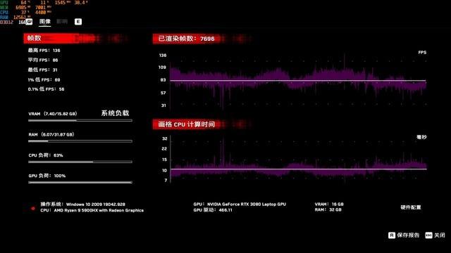 无限接近于完美 联想拯救者R9000K评测